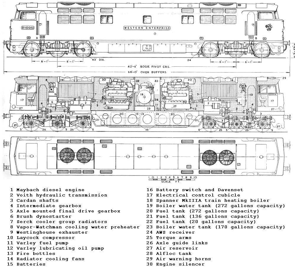 Diesel Traction Group D1015 Western Champion Western Technical – Locomotive Engine Diagram Simple